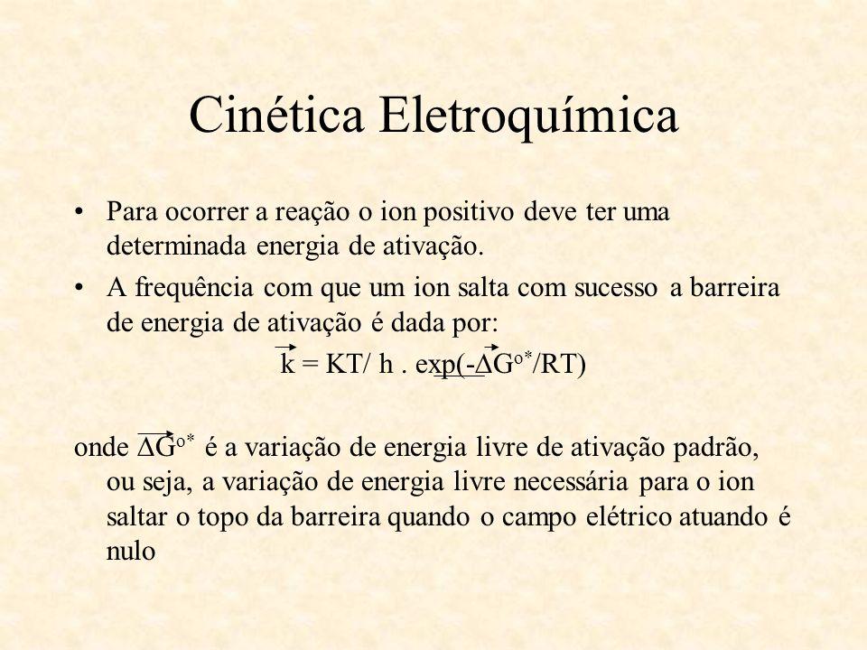 Cinética Eletroquímica Para ocorrer a reação o ion positivo deve ter uma determinada energia de ativação. A frequência com que um ion salta com sucess