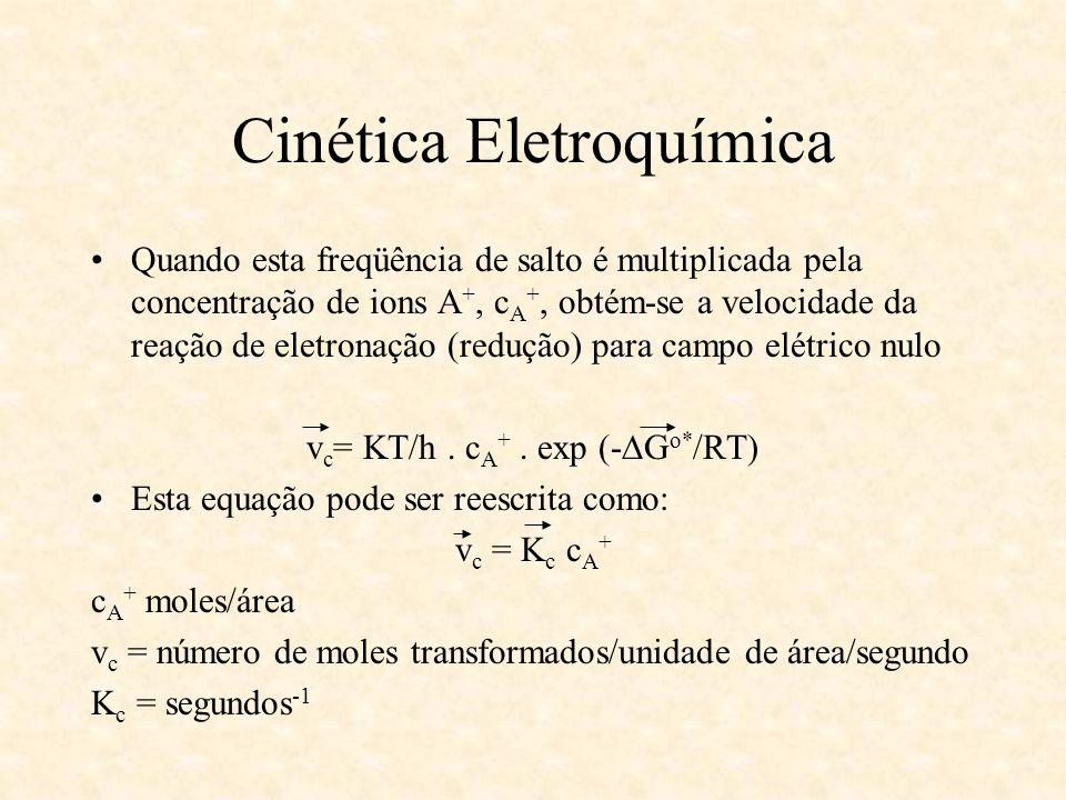 Cinética Eletroquímica Quando esta freqüência de salto é multiplicada pela concentração de ions A +, c A +, obtém-se a velocidade da reação de eletron