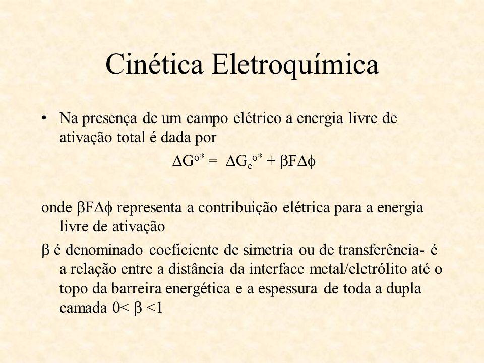 Cinética Eletroquímica Na presença de um campo elétrico a energia livre de ativação total é dada por G o* = G c o* + F onde F representa a contribuiçã