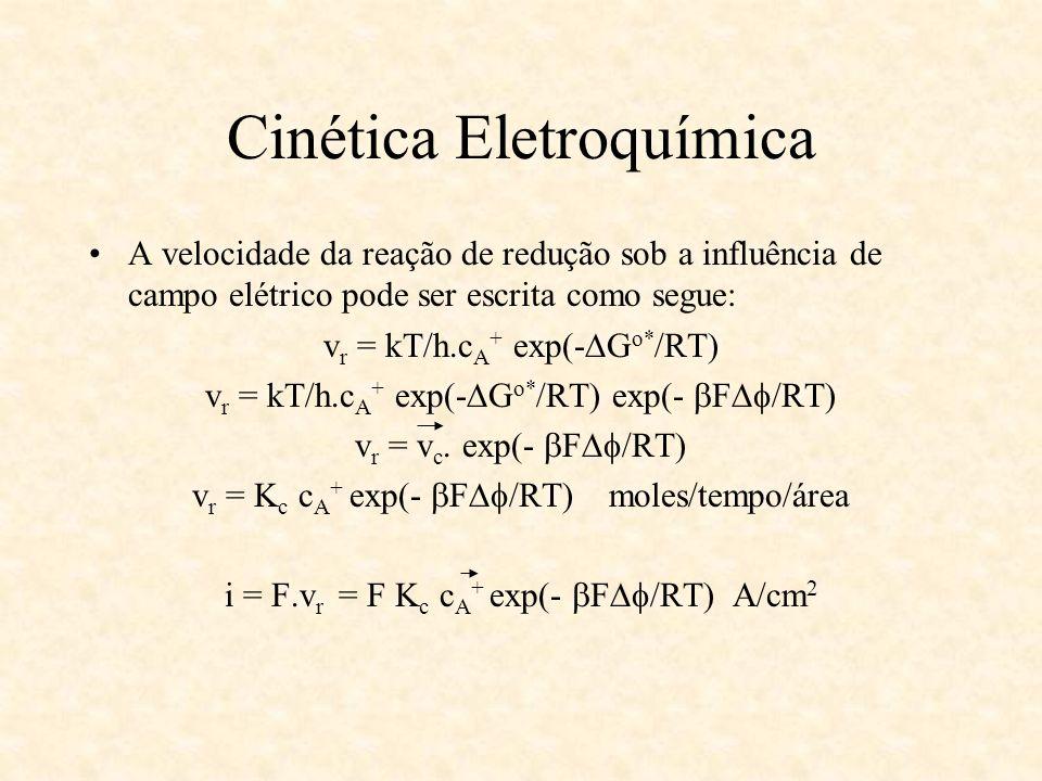 Cinética Eletroquímica A velocidade da reação de redução sob a influência de campo elétrico pode ser escrita como segue: v r = kT/h.c A + exp(- G o* /