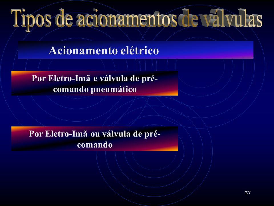 27 Acionamento elétrico Por Eletro-Imã e válvula de pré- comando pneumático Por Eletro-Imã ou válvula de pré- comando