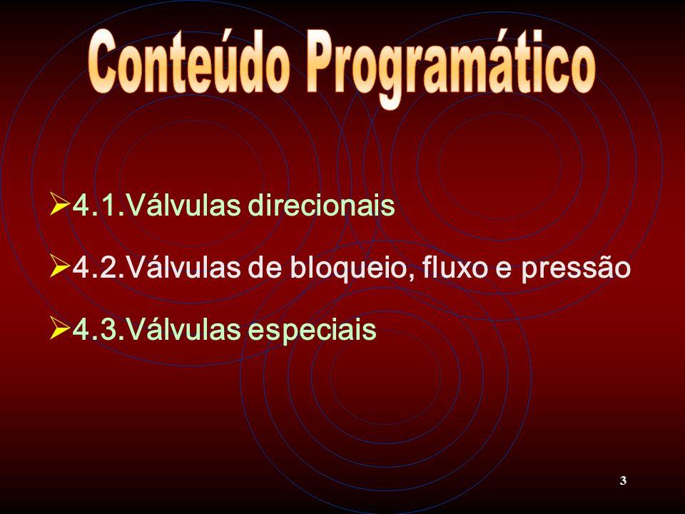 3 4.1.Válvulas direcionais 4.2.Válvulas de bloqueio, fluxo e pressão 4.3.Válvulas especiais