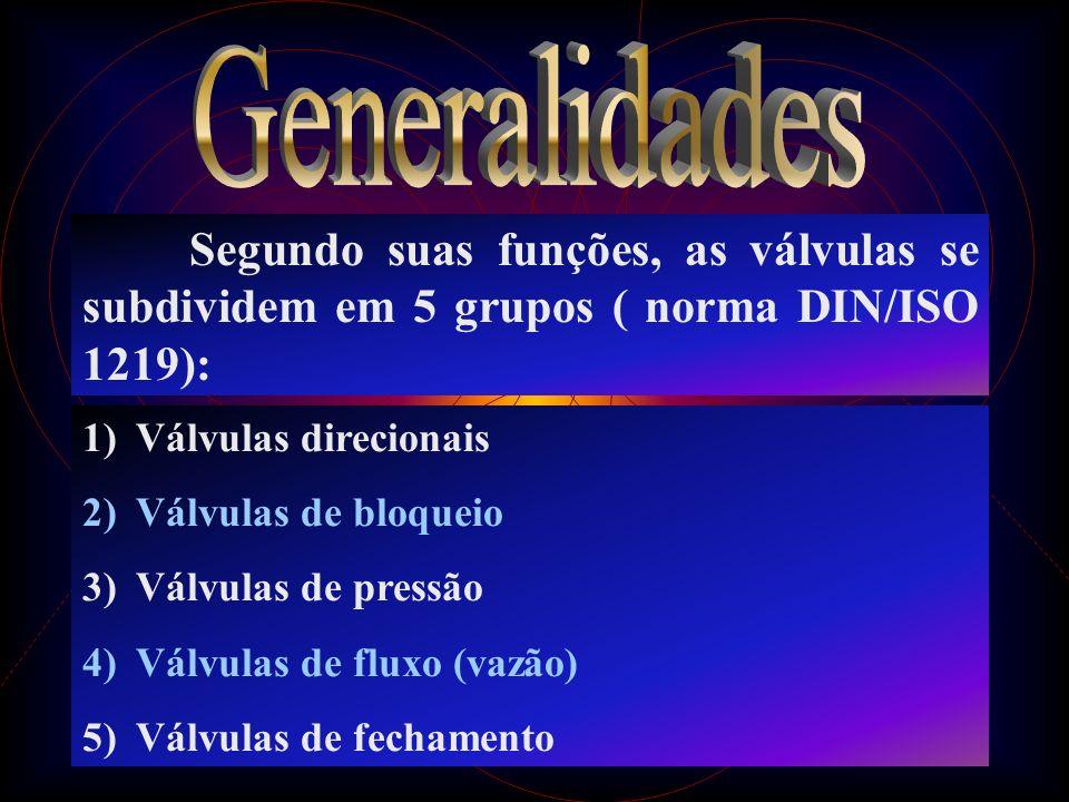9 Segundo suas funções, as válvulas se subdividem em 5 grupos ( norma DIN/ISO 1219): 1)Válvulas direcionais 2)Válvulas de bloqueio 3)Válvulas de press