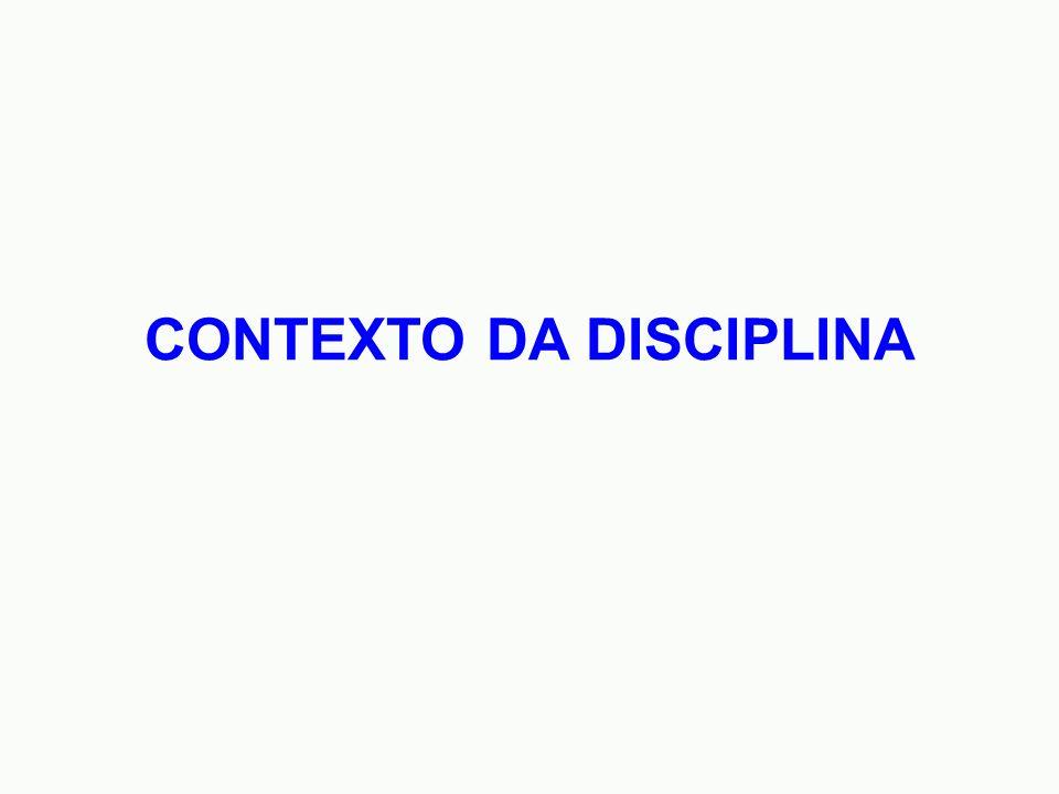 CONTEXTO DA DISCIPLINA