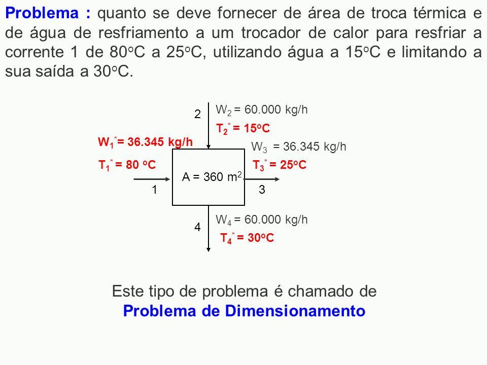W 4 = 60.000 kg/h A = 360 m 2 W 2 = 60.000 kg/h 13 2 4 W 1 * = 36.345 kg/h T 1 * = 80 o C T 2 * = 15 o C W 3 = 36.345 kg/h T 3 * = 25 o C T 4 * = 30 o