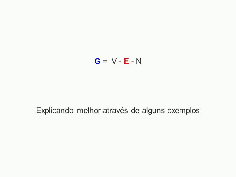 Explicando melhor através de alguns exemplos G = V - E - N