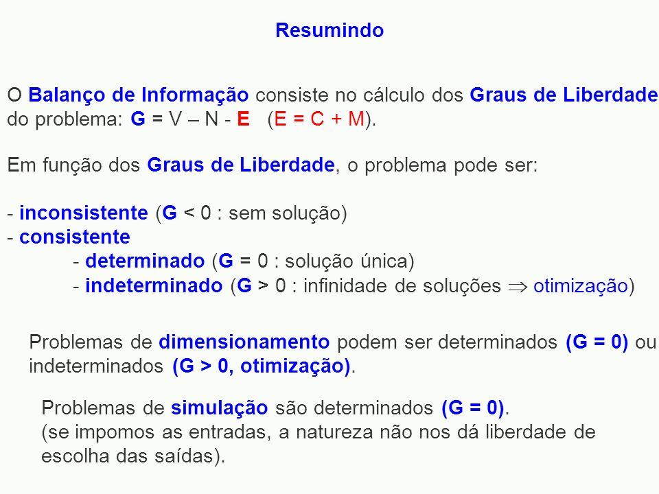 Resumindo O Balanço de Informação consiste no cálculo dos Graus de Liberdade do problema: G = V – N - E (E = C + M). Em função dos Graus de Liberdade,