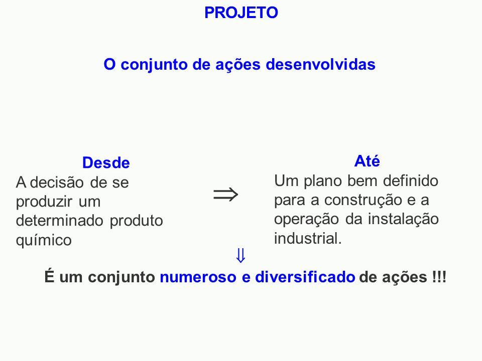 O conjunto de ações desenvolvidas Desde A decisão de se produzir um determinado produto químico Até Um plano bem definido para a construção e a operaç