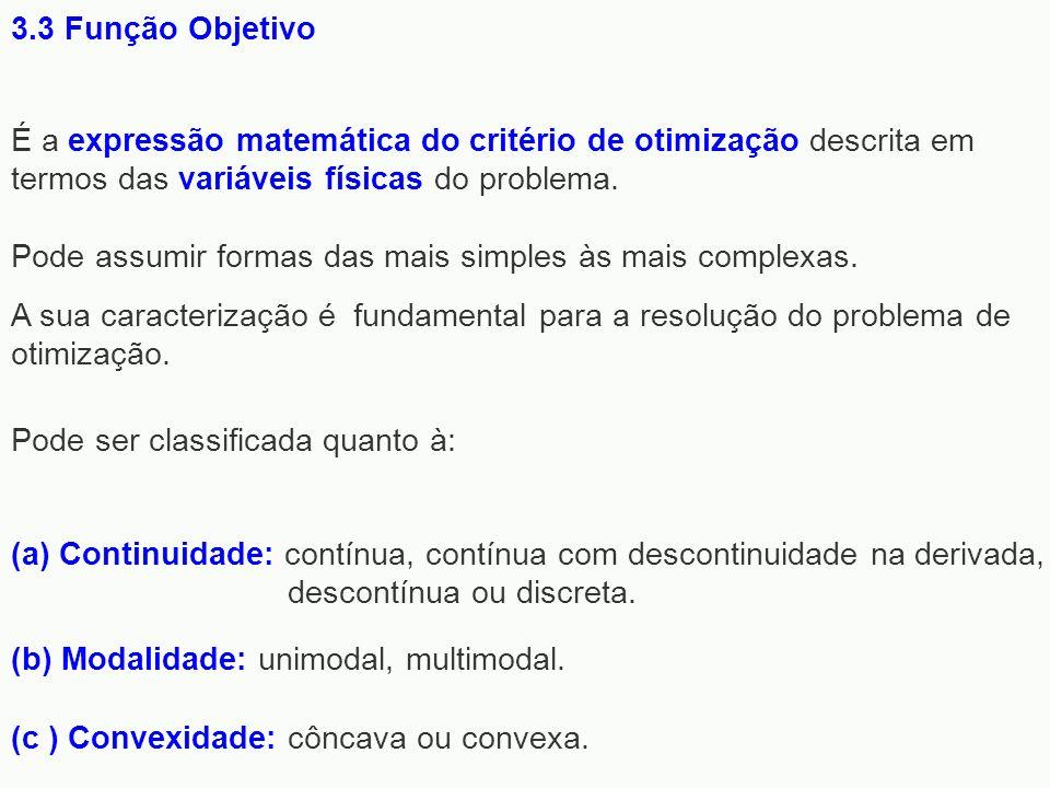 (c ) Convexidade: côncava ou convexa. É a expressão matemática do critério de otimização descrita em termos das variáveis físicas do problema. A sua c