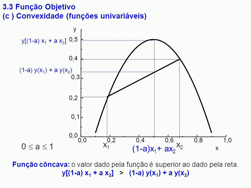 Função côncava: o valor dado pela função é superior ao dado pela reta. y[(1-a) x 1 + a x 2 ] > (1-a) y(x 1 ) + a y(x 2 ) 3.3 Função Objetivo (c ) Conv