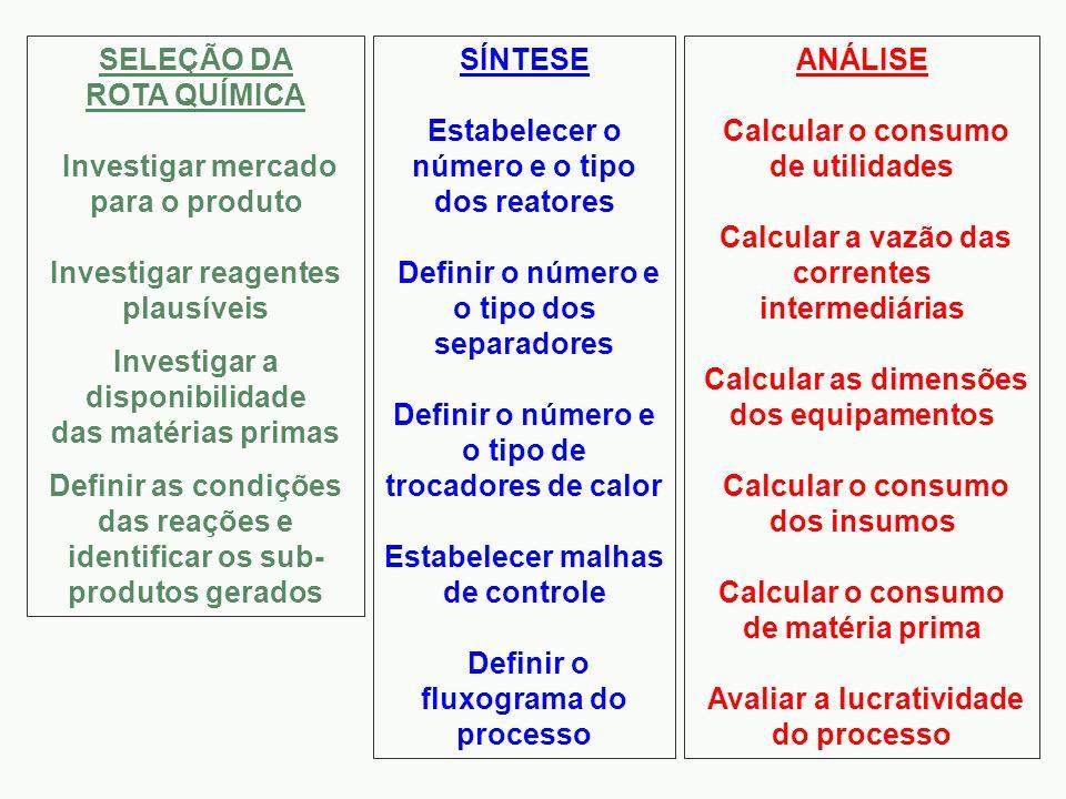 Ela decorre do fato de que um sistema de equações pode ser: - inconsistente (sem solução) - consistente - determinado (solução única) - indeterminado (infinidade de soluções) Exemplo trivial: solução de um sistema de duas equações lineares y x Consistente determinado Inconsistente Consistente indeterminado y x paralelas y x coincidentes Balanço de Informação O Balanço de Informação é uma análise prévia da consistência de um problema.