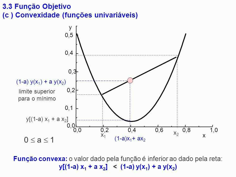 Função convexa: o valor dado pela função é inferior ao dado pela reta: y[(1-a) x 1 + a x 2 ] < (1-a) y(x 1 ) + a y(x 2 ) 3.3 Função Objetivo (c ) Conv