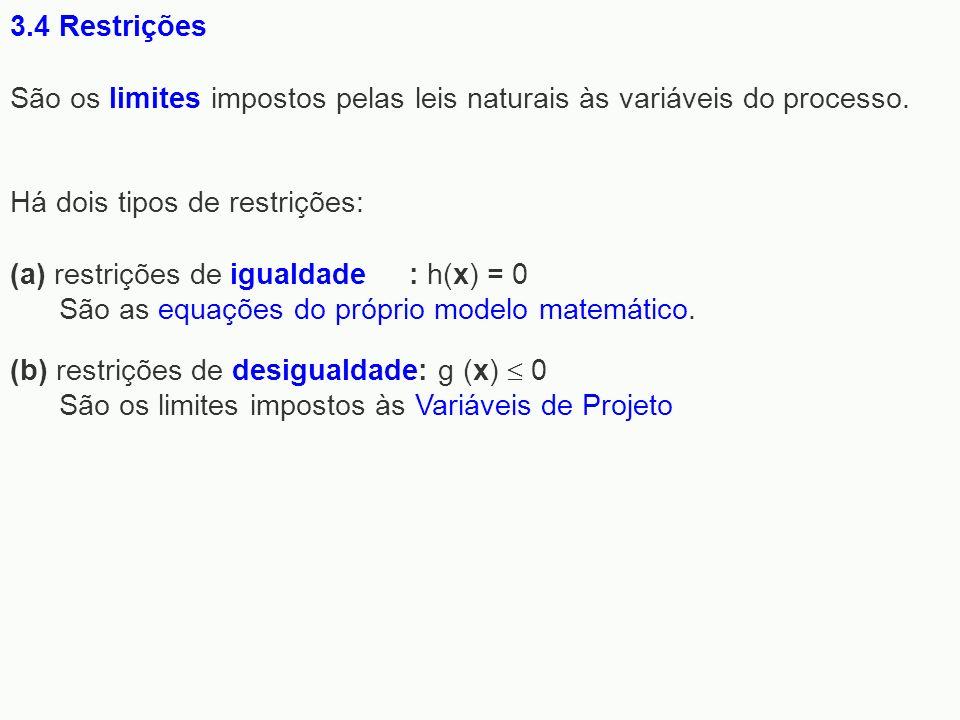 São os limites impostos pelas leis naturais às variáveis do processo. (b) restrições de desigualdade: g (x) 0 São os limites impostos às Variáveis de