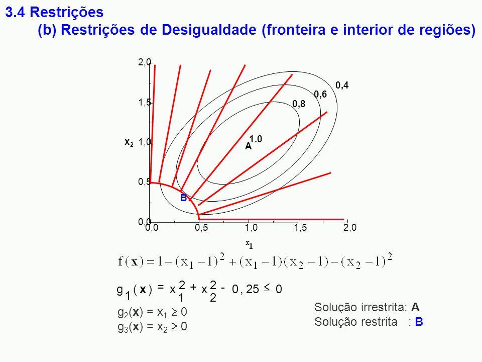 gxx 1 1 2 2 2 0250(),x =+- 3.4 Restrições (b) Restrições de Desigualdade (fronteira e interior de regiões) g 2 (x) = x 1 0 g 3 (x) = x 2 0 Solução irr
