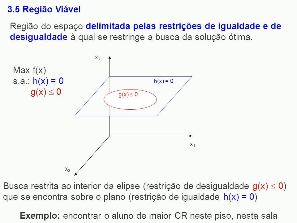 h(x) = 0 g(x) 0 x1x1 x2x2 x3x3 Busca restrita ao interior da elipse (restrição de desigualdade g(x) 0) que se encontra sobre o plano (restrição de igu