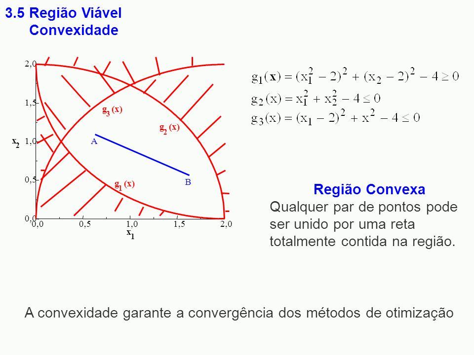 Região Convexa Qualquer par de pontos pode ser unido por uma reta totalmente contida na região. 0,00,51,01,52,0 0,0 0,5 1,0 1,5 2,0 x 2 x 1 g (x) 1 2