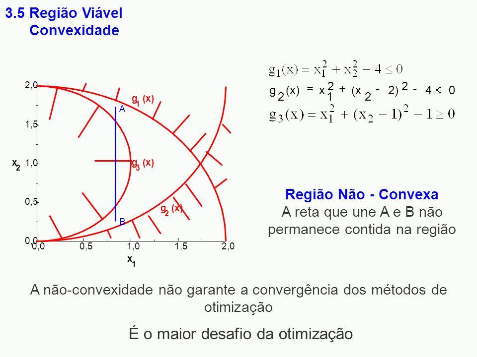 Região Não - Convexa A reta que une A e B não permanece contida na região 212 g(x)x(x2) 4 0 22 =+-- 0,00,51,01,52,0 0,0 0,5 1,0 1,5 2,0 x 2 x 1 g (x)