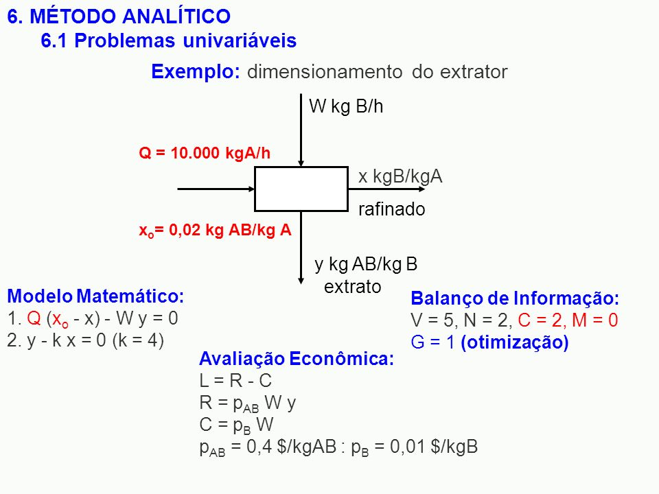 W kg B/h Q = 10.000 kgA/h rafinado y kg AB/kg B x o = 0,02 kg AB/kg A extrato x kgB/kgA Modelo Matemático: 1. Q (x o - x) - W y = 0 2. y - k x = 0 (k