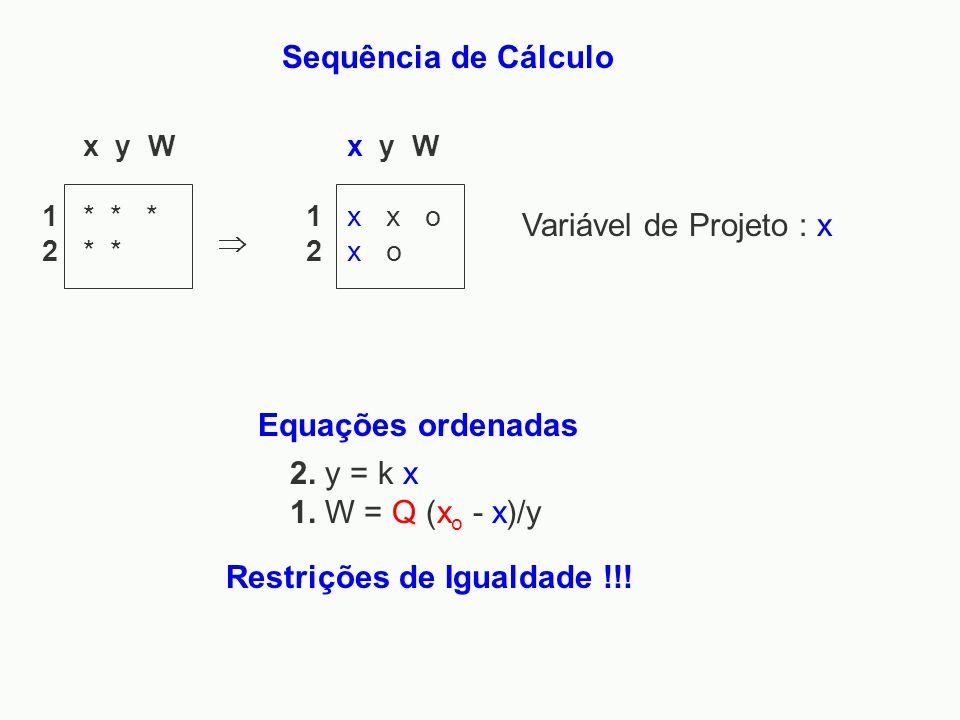 2. y = k x 1. W = Q (x o - x)/y Sequência de Cálculo Restrições de Igualdade !!! x y W 1 * * * 2 * * x y W 1 x x o 2 x o Equações ordenadas Variável d
