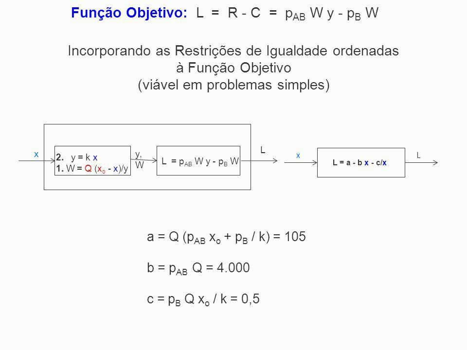Incorporando as Restrições de Igualdade ordenadas à Função Objetivo (viável em problemas simples) Função Objetivo: L = R - C = p AB W y - p B W x 2. y
