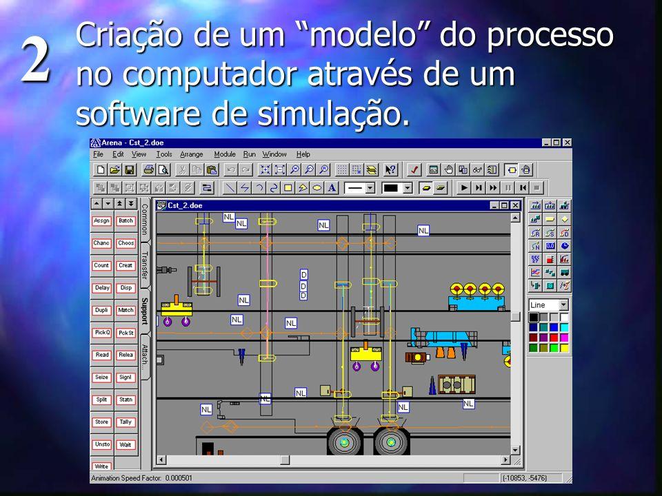 Criação de um modelo do processo no computador através de um software de simulação. 2