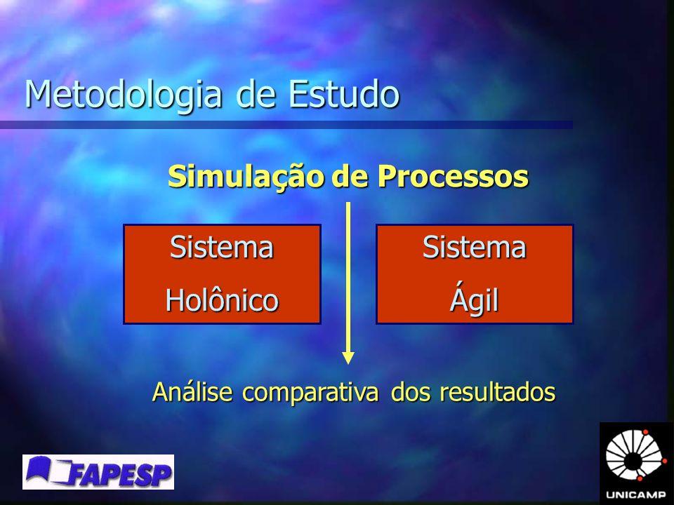 Metodologia de Estudo Simulação de Processos SistemaHolônicoSistemaÁgil Análise comparativa dos resultados