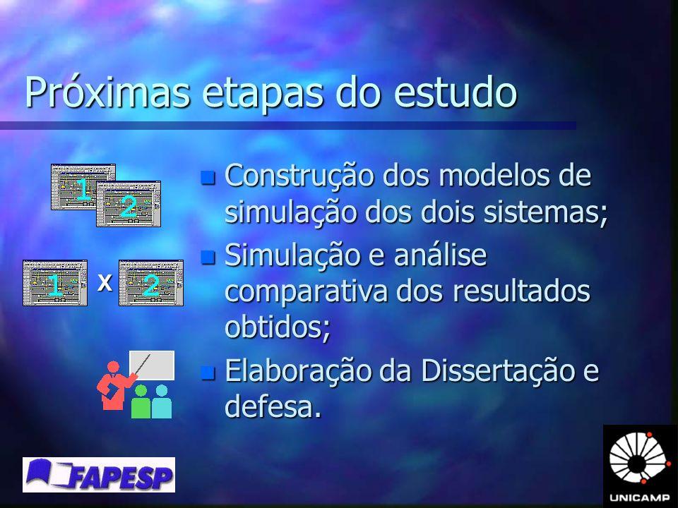 Próximas etapas do estudo n Construção dos modelos de simulação dos dois sistemas; n Simulação e análise comparativa dos resultados obtidos; n Elabora
