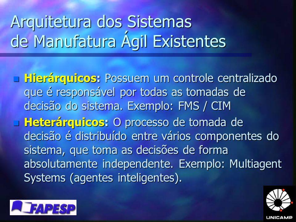 Arquitetura dos Sistemas de Manufatura Ágil Existentes n Hierárquicos: Possuem um controle centralizado que é responsável por todas as tomadas de deci