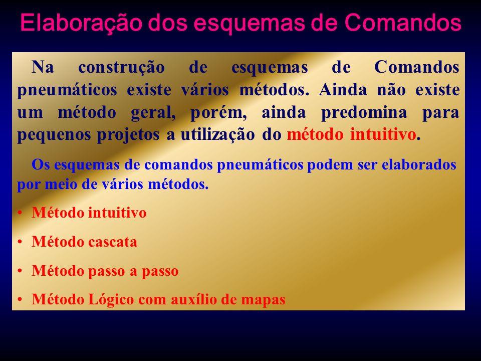 Elaboração dos esquemas de Comandos Na construção de esquemas de Comandos pneumáticos existe vários métodos. Ainda não existe um método geral, porém,