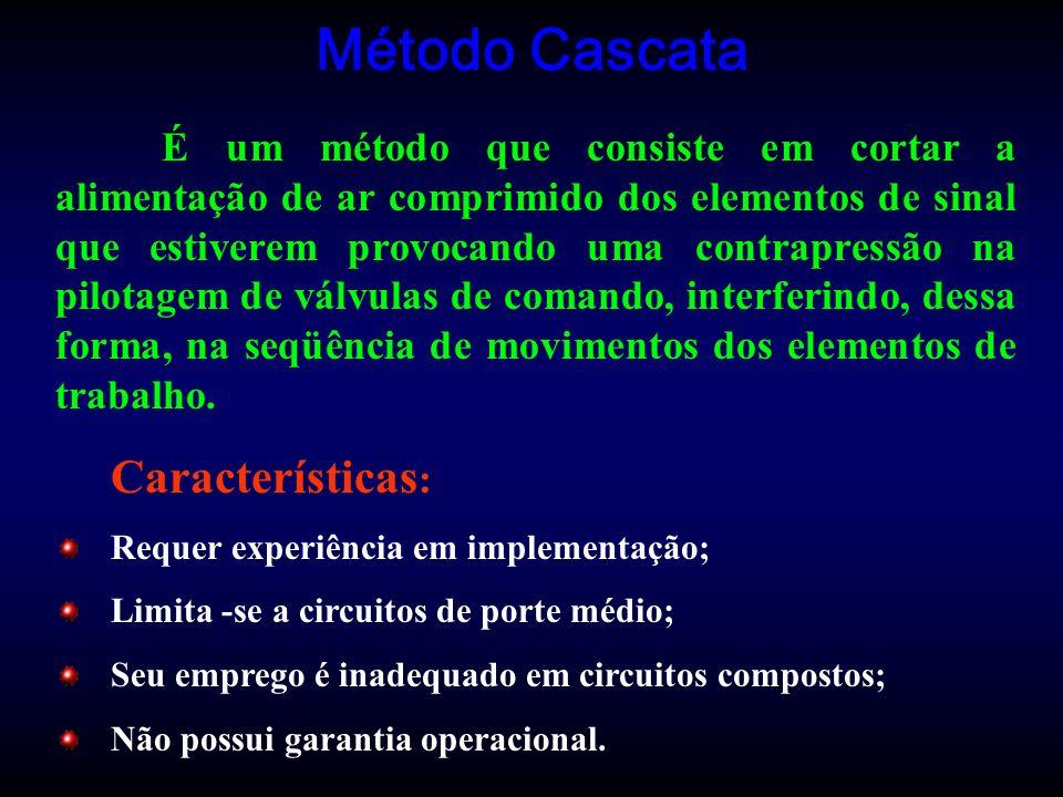 Método Cascata É um método que consiste em cortar a alimentação de ar comprimido dos elementos de sinal que estiverem provocando uma contrapressão na