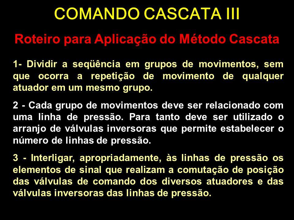 COMANDO CASCATA III 1- Dividir a seqüência em grupos de movimentos, sem que ocorra a repetição de movimento de qualquer atuador em um mesmo grupo. 2 -