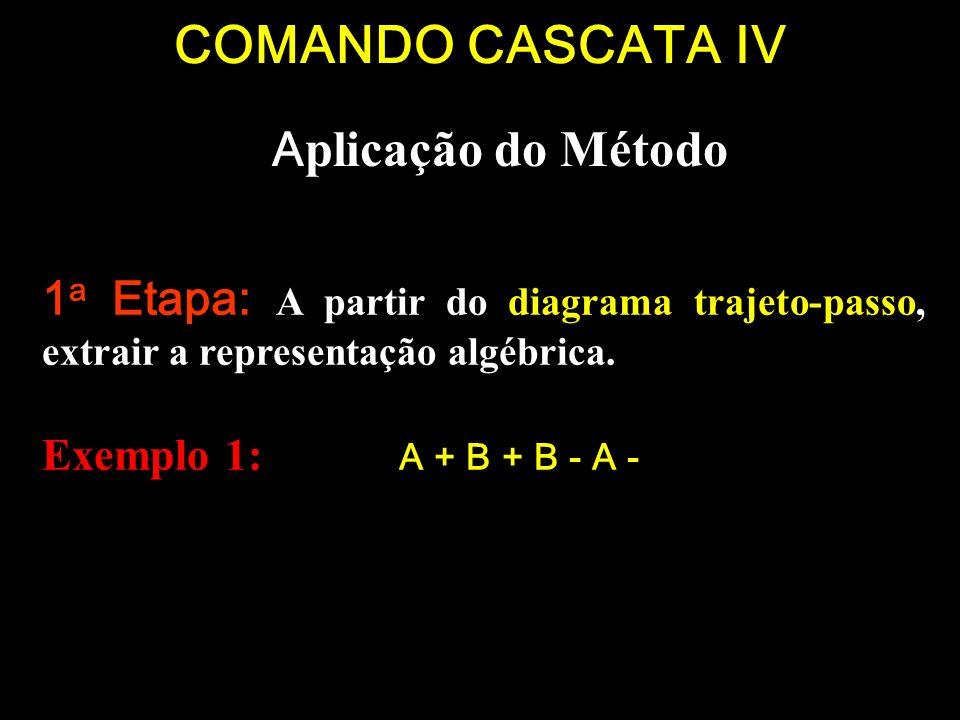 COMANDO CASCATA IV A plicação do Método 1 a Etapa: A partir do diagrama trajeto-passo, extrair a representação algébrica. Exemplo 1: A + B + B - A -