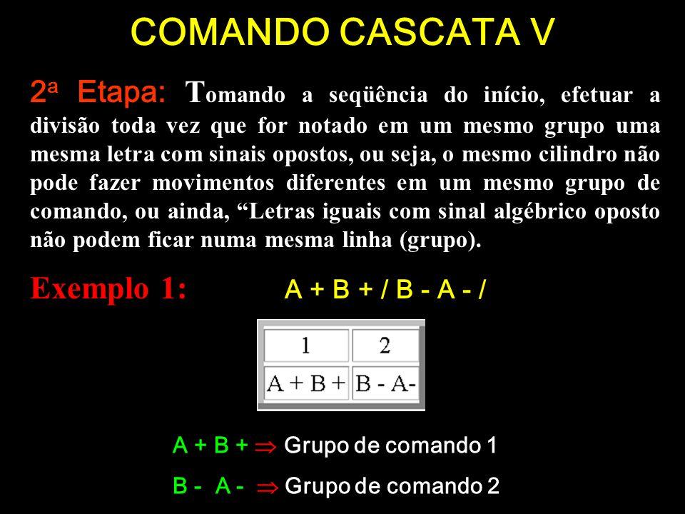 COMANDO CASCATA V 2 a Etapa: T omando a seqüência do início, efetuar a divisão toda vez que for notado em um mesmo grupo uma mesma letra com sinais op