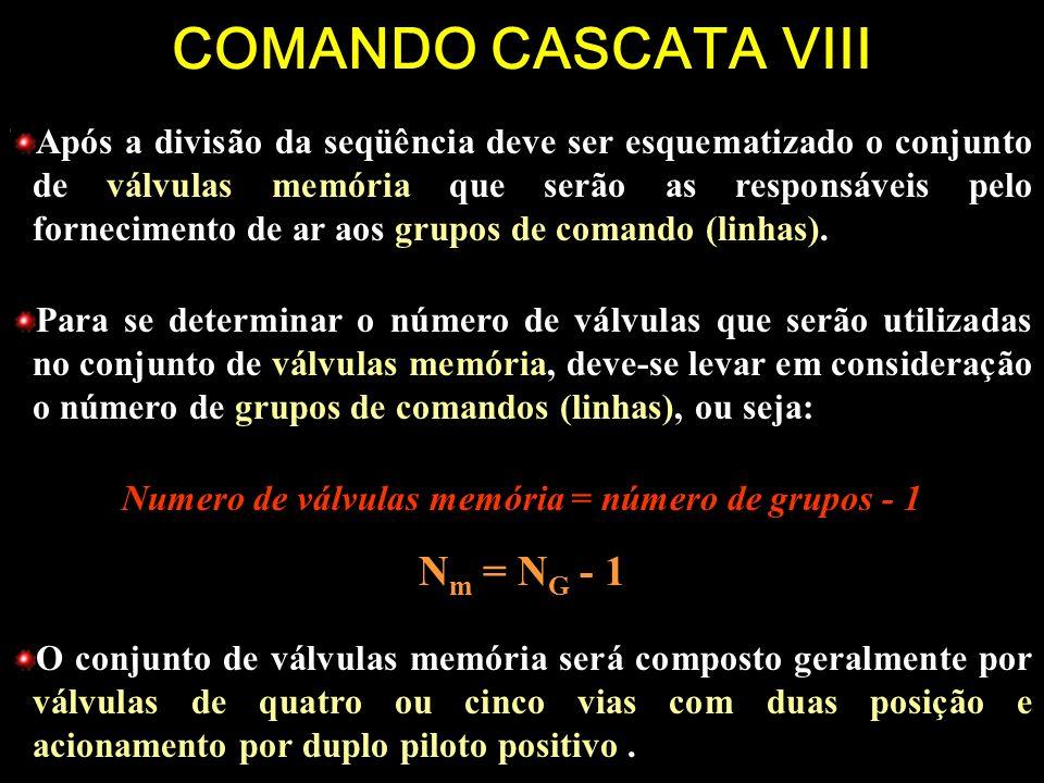 COMANDO CASCATA VIII Após a divisão da seqüência deve ser esquematizado o conjunto de válvulas memória que serão as responsáveis pelo fornecimento de