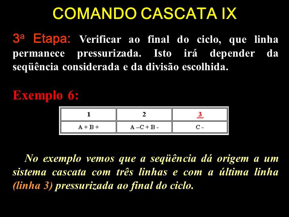 COMANDO CASCATA IX 3 a Etapa: Verificar ao final do ciclo, que linha permanece pressurizada. Isto irá depender da seqüência considerada e da divisão e