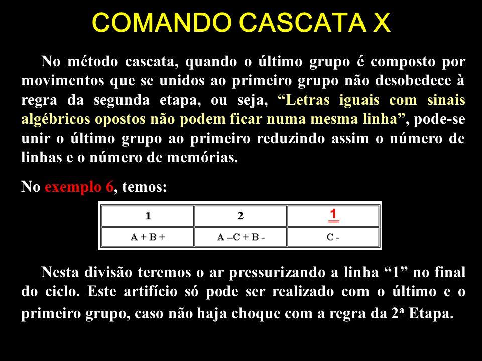 COMANDO CASCATA X No método cascata, quando o último grupo é composto por movimentos que se unidos ao primeiro grupo não desobedece à regra da segunda