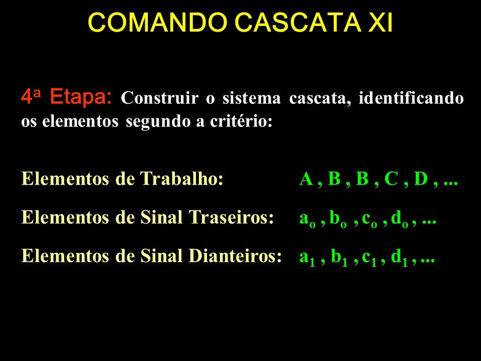 COMANDO CASCATA XI 4 a Etapa: Construir o sistema cascata, identificando os elementos segundo a critério: Elementos de Trabalho: A, B, B, C, D,... Ele