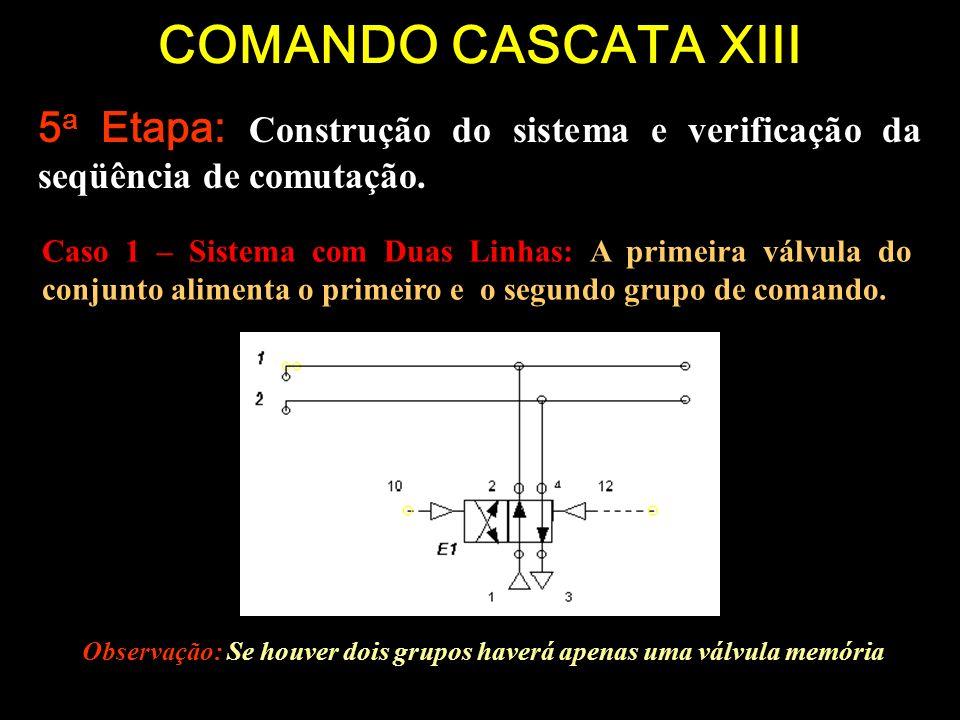 COMANDO CASCATA XIII Caso 1 – Sistema com Duas Linhas: A primeira válvula do conjunto alimenta o primeiro e o segundo grupo de comando. Observação: Se