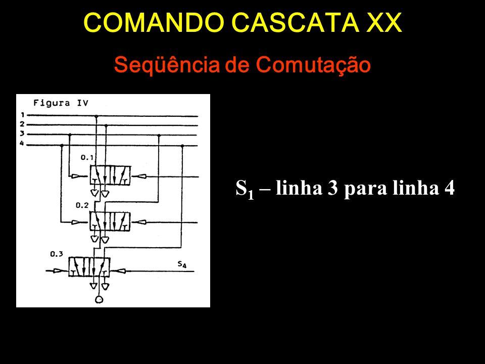 COMANDO CASCATA XX S 1 – linha 3 para linha 4 Seqüência de Comutação