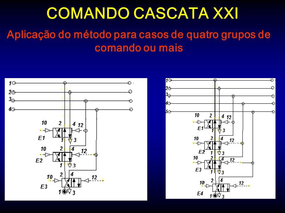 COMANDO CASCATA XXI Aplicação do método para casos de quatro grupos de comando ou mais