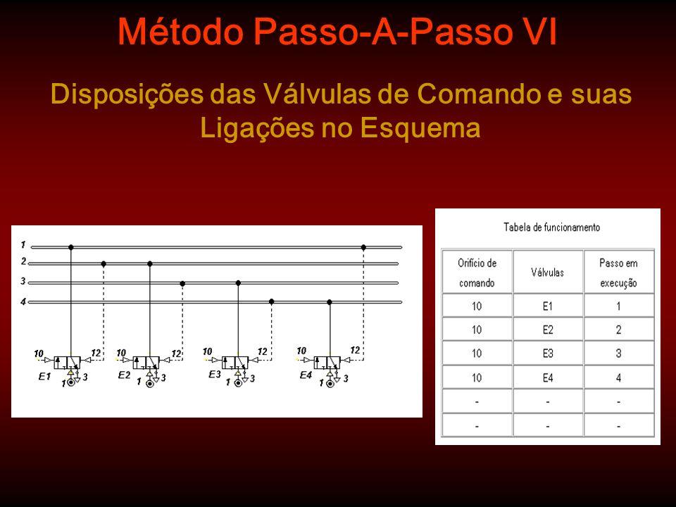 Método Passo-A-Passo VI Disposições das Válvulas de Comando e suas Ligações no Esquema