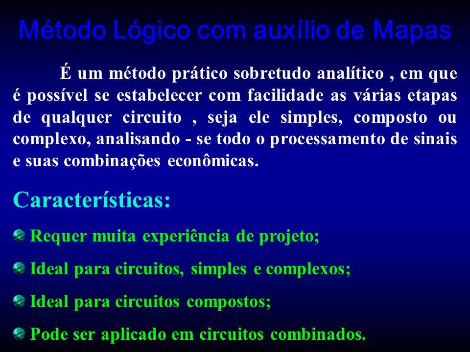 Método Lógico com auxílio de Mapas É um método prático sobretudo analítico, em que é possível se estabelecer com facilidade as várias etapas de qualqu