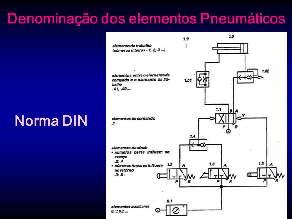 COMANDO CASCATA VII Exemplo 4 A + B + / B - C + / C- A - / Exemplo 5 A + B + / A - / A + B -/ A - / A+ C + / C- A - / Exemplos