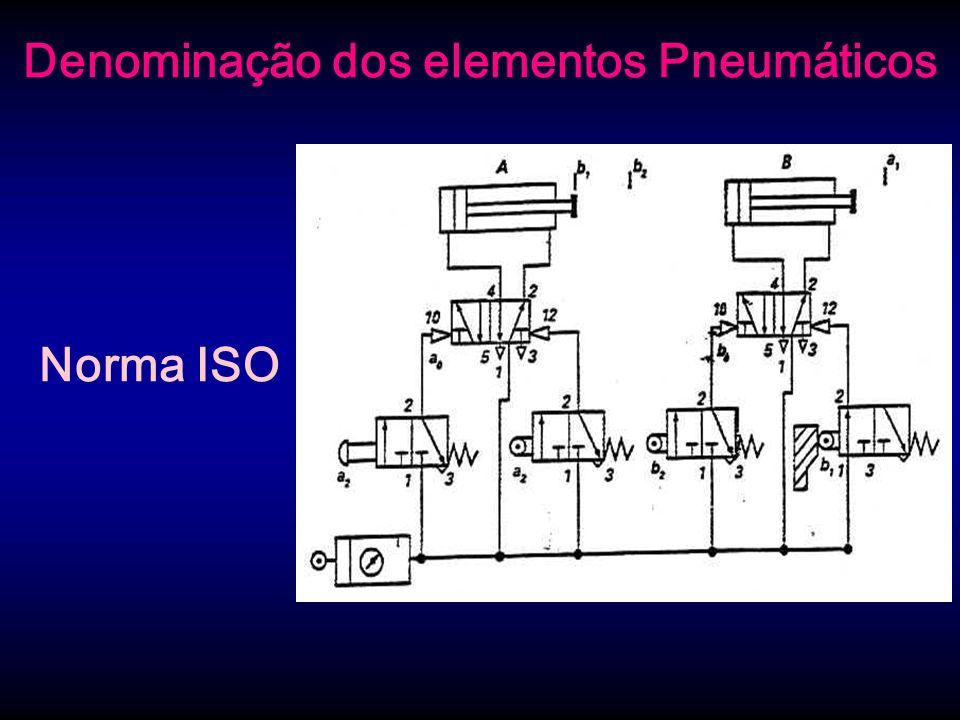 COMANDO CASCATA VIII Após a divisão da seqüência deve ser esquematizado o conjunto de válvulas memória que serão as responsáveis pelo fornecimento de ar aos grupos de comando (linhas).