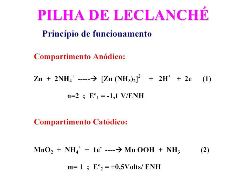 PILHA DE LECLANCHÉ