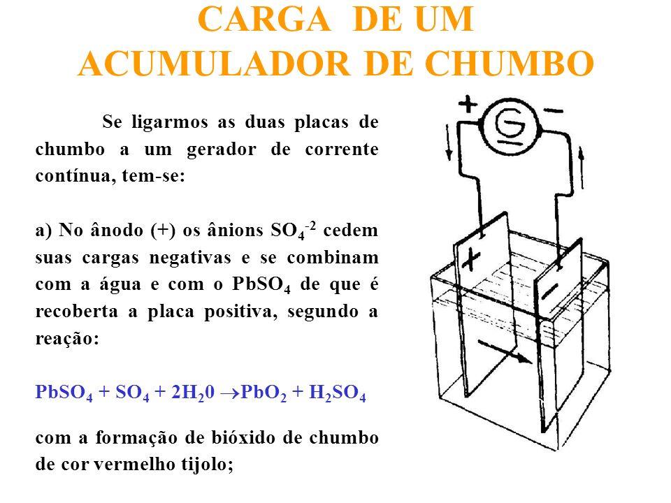 CARGA DE UM ACUMULADOR DE CHUMBO Se ligarmos as duas placas de chumbo a um gerador de corrente contínua, tem-se: a) No ânodo (+) os ânions SO 4 -2 ced
