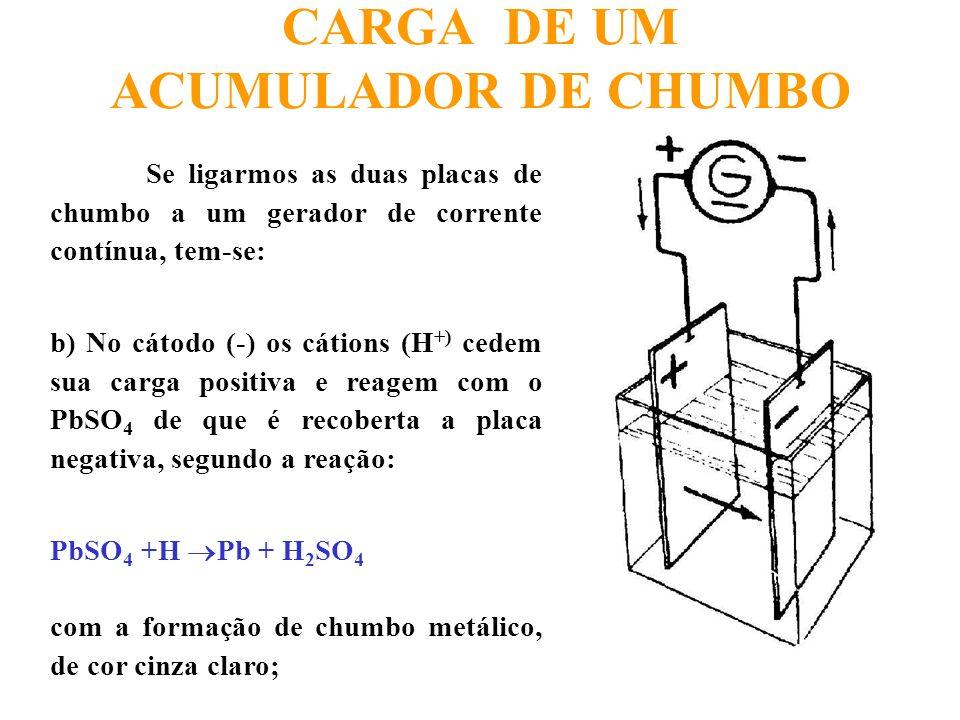 CARGA DE UM ACUMULADOR DE CHUMBO Se ligarmos as duas placas de chumbo a um gerador de corrente contínua, tem-se: b) No cátodo (-) os cátions (H +) ced