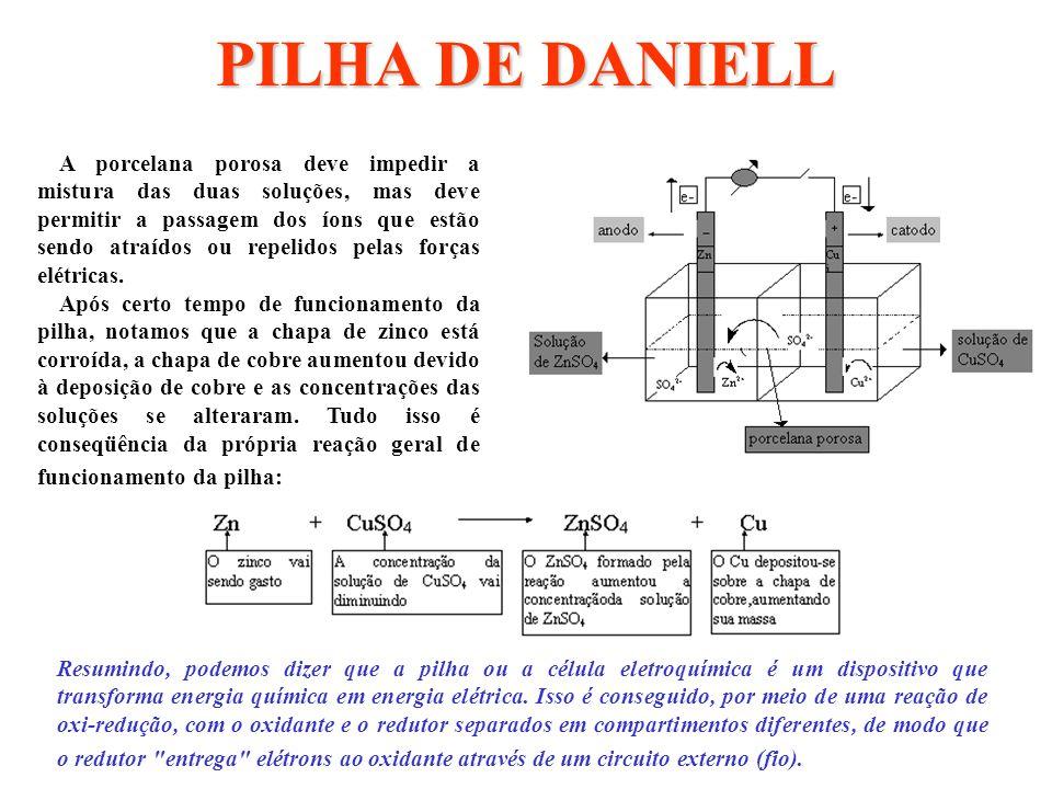 PILHA DE DANIELL A porcelana porosa deve impedir a mistura das duas soluções, mas deve permitir a passagem dos íons que estão sendo atraídos ou repeli