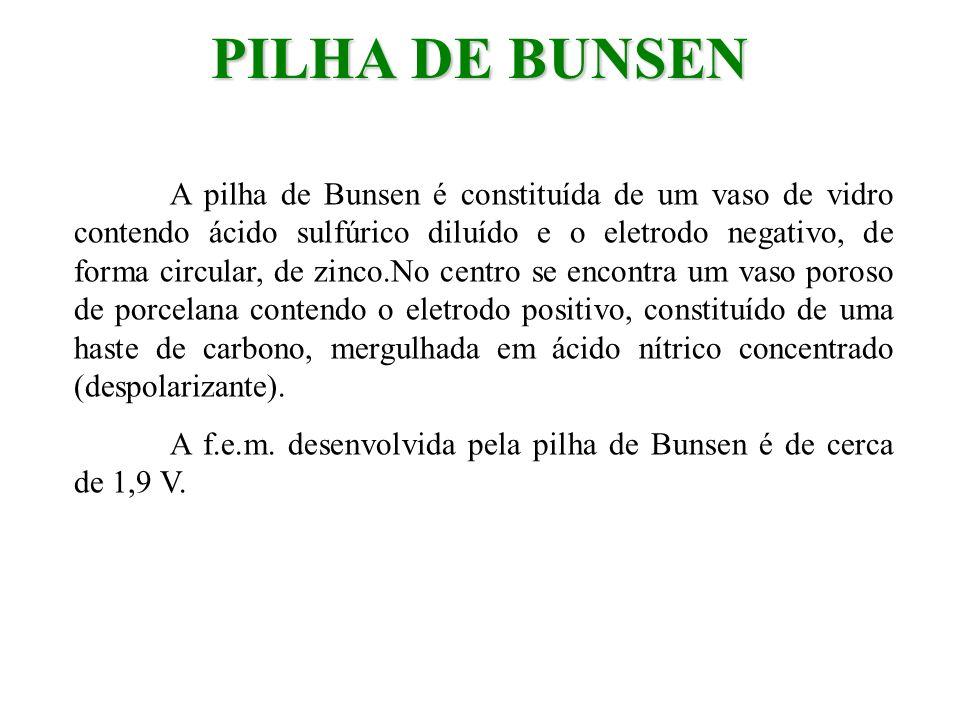 PILHA DE BUNSEN A pilha de Bunsen é constituída de um vaso de vidro contendo ácido sulfúrico diluído e o eletrodo negativo, de forma circular, de zinc