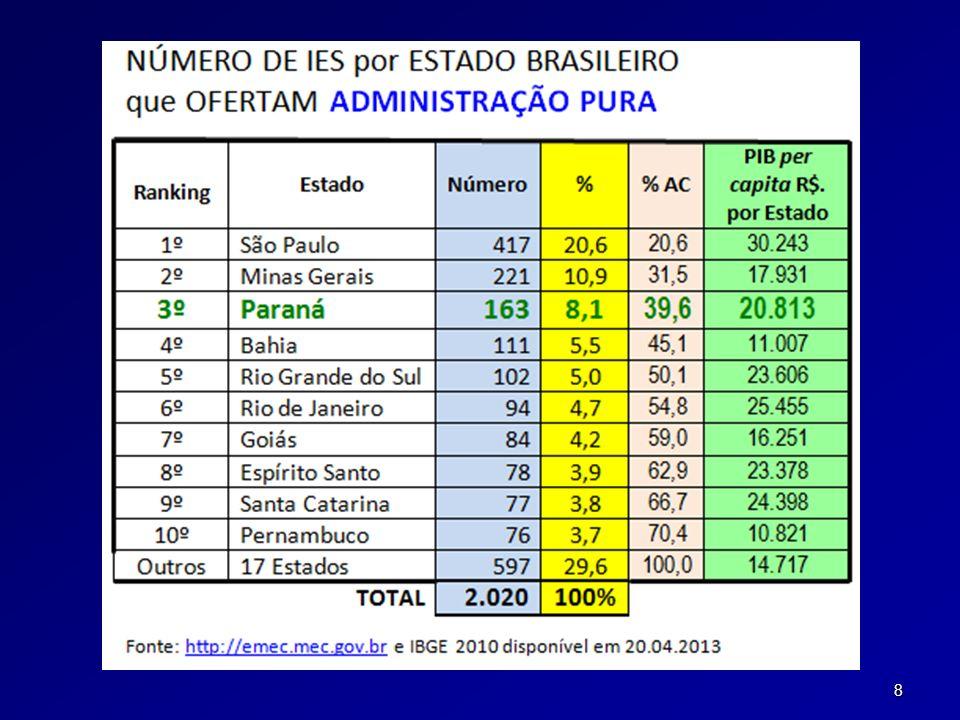 19 Libras Extensão Rural Projetos agroindustriais, etc.